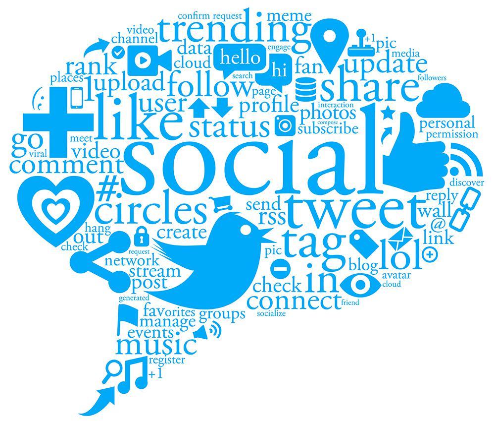 GoRanker Social